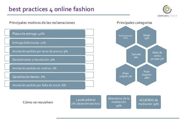 best practices 4 online fashion Plazos de entrega: 42% Entrega defectuosa: 11% Anulación pedido por error de precio: 9% De...