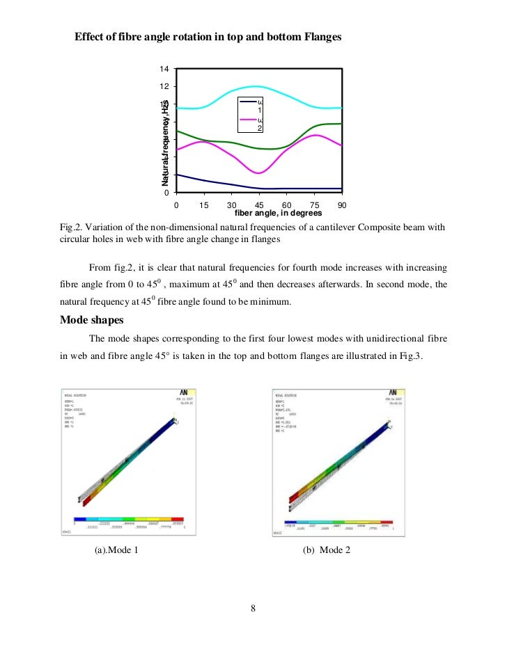 Modal and harmonic analysis of tapered composite i