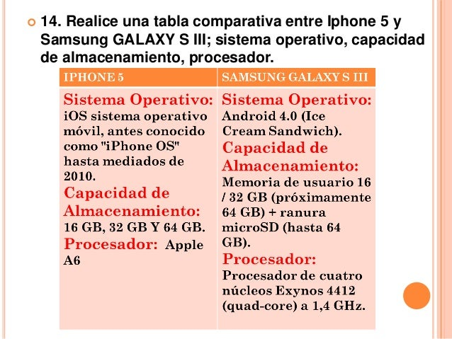  15. Describa las diferencias y similitudes que existen  entre las nuevas tecnologías de comunicación  (smarthphone, tabl...