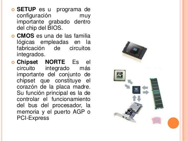    SETUP es u programa de    configuración             muy    importante grabado dentro    del chip del BIOS.   CMOS es ...