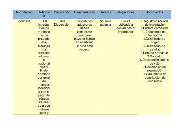 Importacion Definició n Disposición Características Garantía Obligaciones Documentos ordinaria Es la introduc ción de merc...