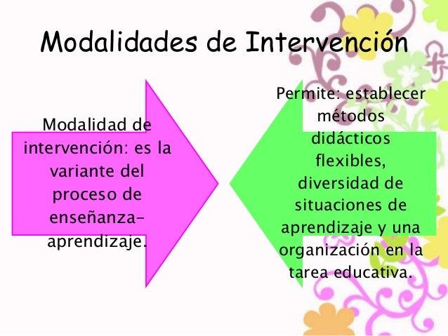 Modalidades de intervención docente Slide 2
