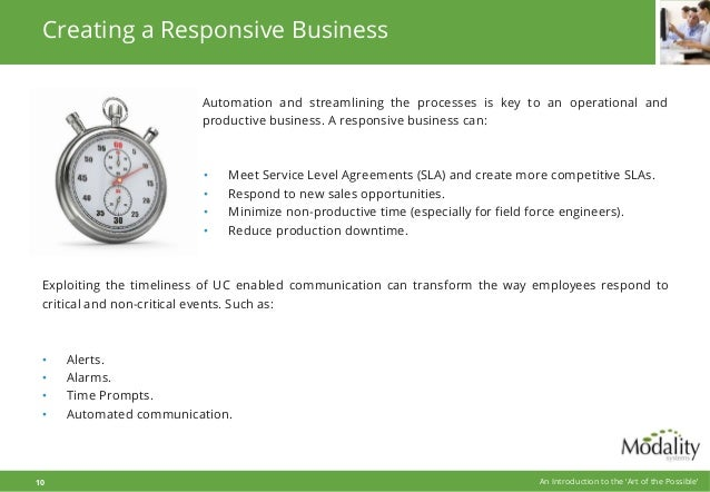 Creating a Responsive Business Automation and streamlining the processes is key to an operational and productive business....