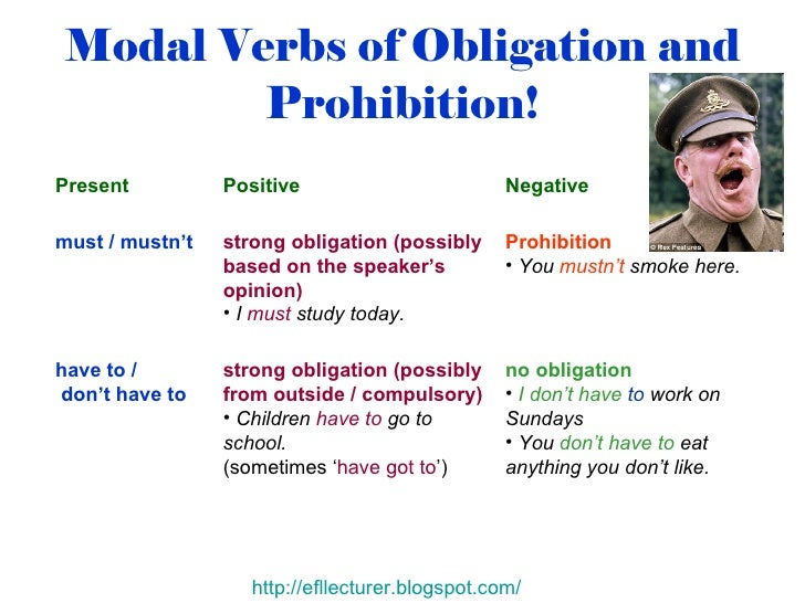 negative and positive effects of prohibition As nouns the difference between prohibition and negative is that as a adjective negative is not positive or prohibition vs negative - what's the difference.