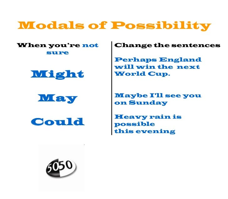 May Could Modals of Possibility  3  Change the sentences. Modals of Possibility and Certainty