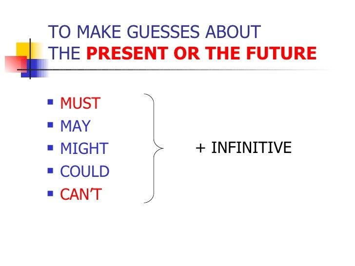Modals of speculation Slide 3