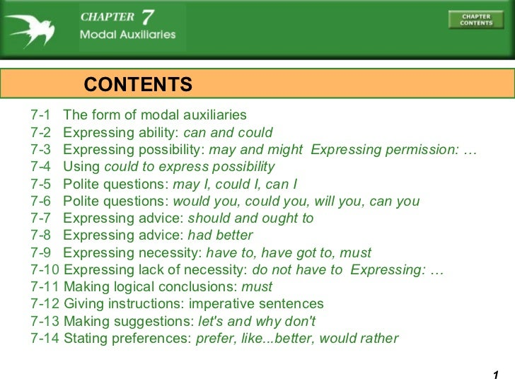 CONTENTS7-1 The form of modal auxiliaries7-2 Expressing ability: can and could7-3 Expressing possibility: may and might Ex...