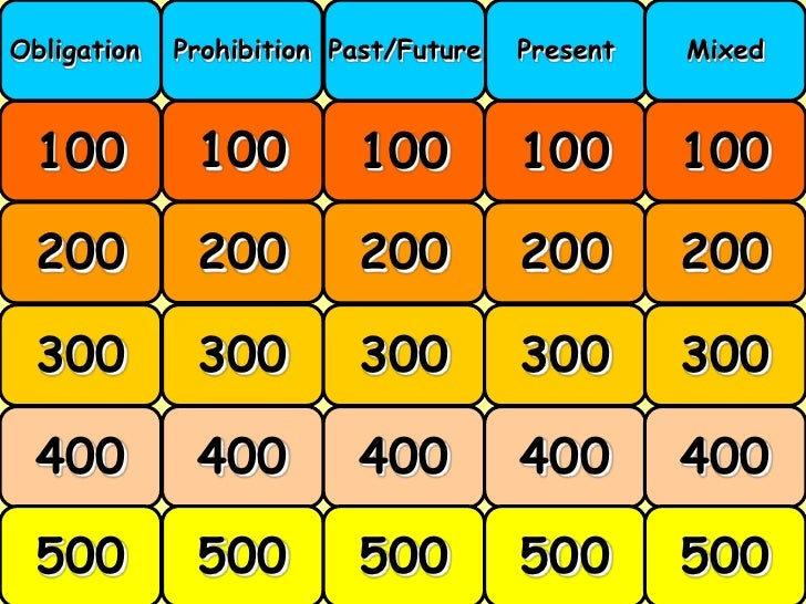 Obligation Prohibition Past/Future       menu                           Present   Mixed     100         100         100   ...
