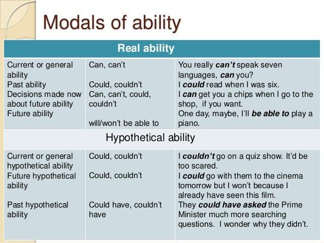 how to explain modal verbs