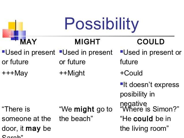 el blog de miss esther grammar may might could