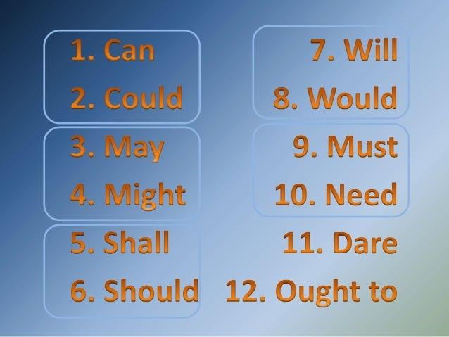 Modals or Defective verbs Slide 3