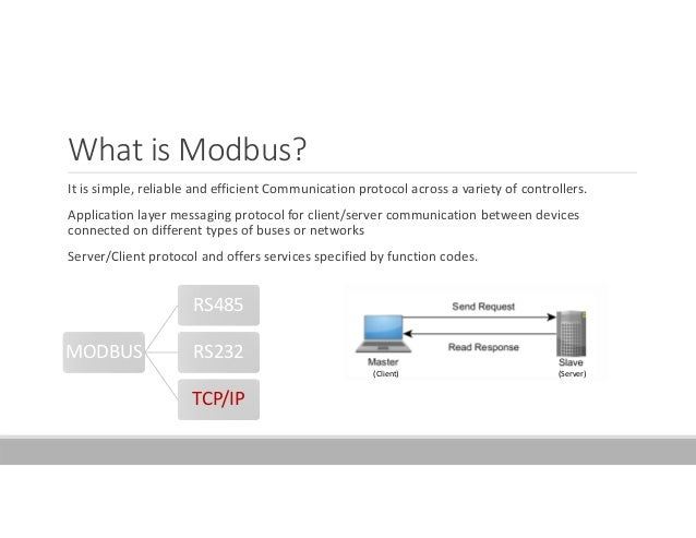 Modbus TCP/IP implementation in Siemens S7-300 PLC