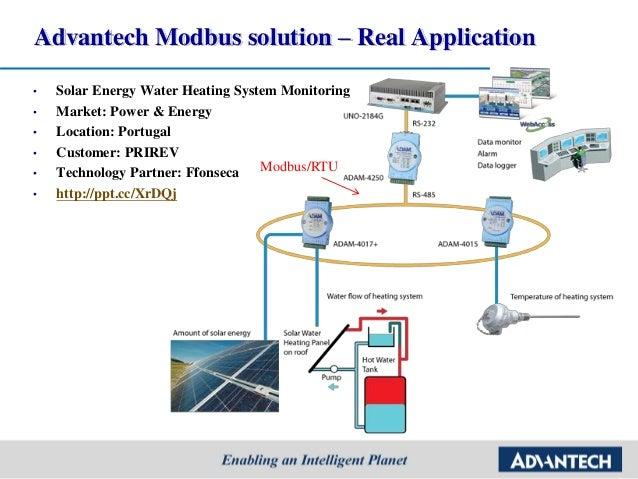 Advantech] Modbus protocol training (ModbusTCP, ModbusRTU)