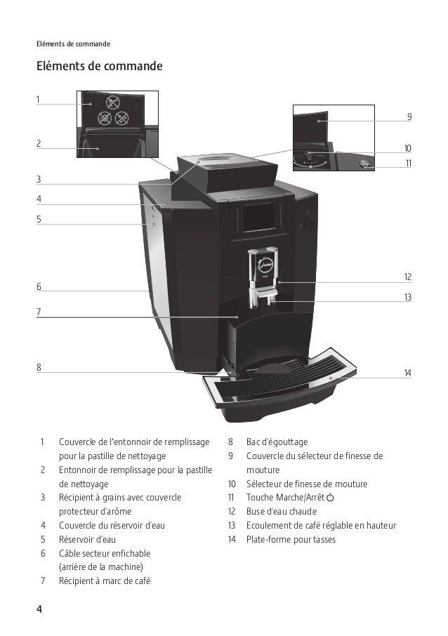Pictogramme Machine Caf Ef Bf Bd