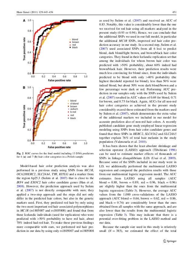 Model Based Prediction Of Human Hair Color Using Dna Variants