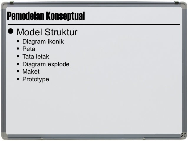 modul 05 pemodelan konseptual