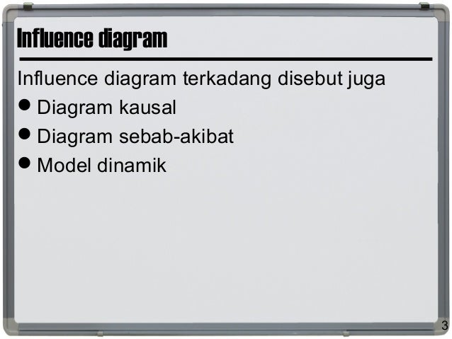 Modul 10 influence diagram 3 influence diagram ccuart Gallery
