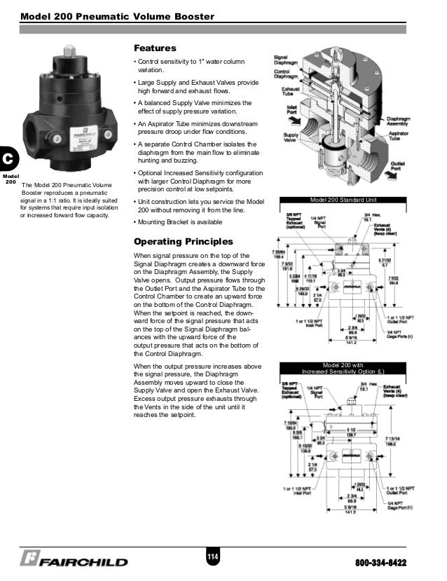 Model 200 Pneumatic Volume Booster The Model 200 Pneumatic Volume Booster reproduces a pneumatic signal in a 1:1 ratio. It...