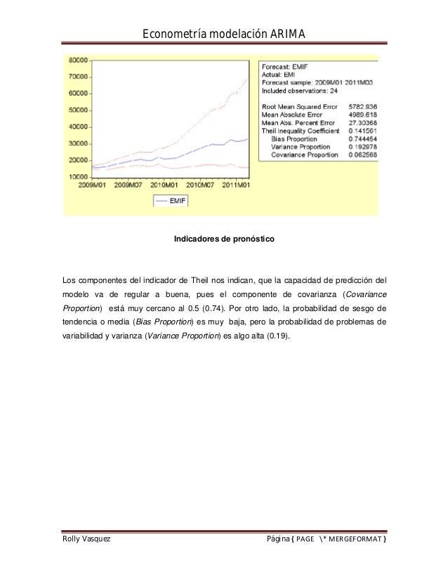 Econometría modelación ARIMA Rolly Vasquez Página { PAGE * MERGEFORMAT } Indicadores de pronóstico Los componentes del ind...