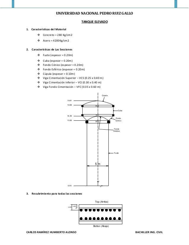 UNIVERSIDAD NACIONAL PEDRO RUIZ GALLO TANQUE ELEVADO 1. Características del Material  Concreto = 280 Kg/cm2  Acero = 420...