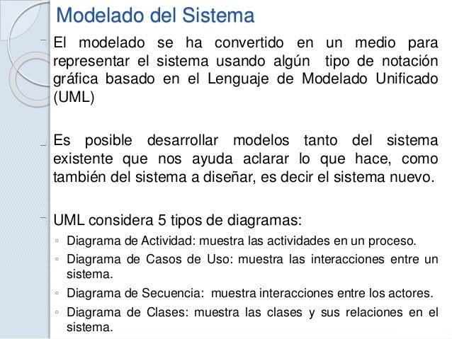 Modelado del sistema Slide 2