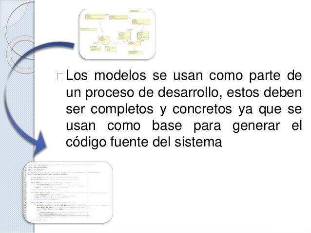 Modelado del sistema Slide 3