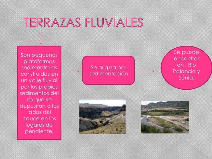 Modelado fluvial equipo agjm for Terrazas fluviales