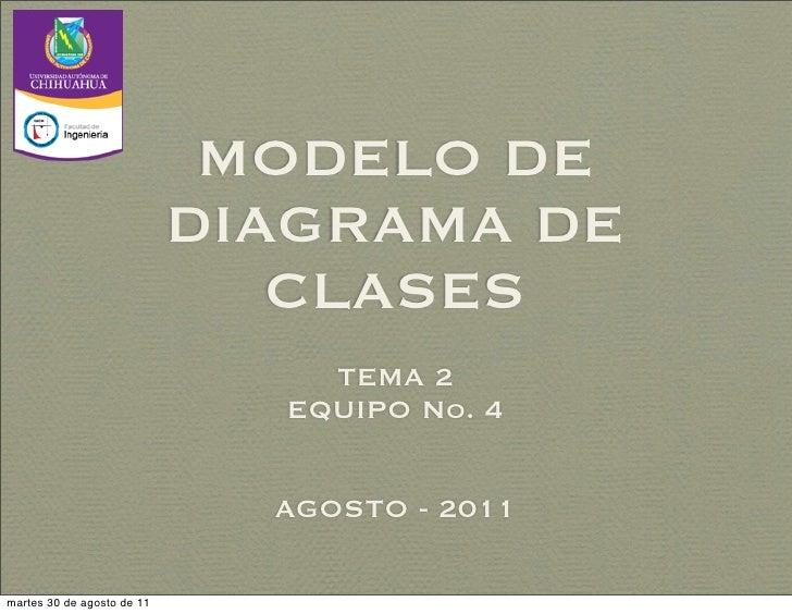MODELO DE                            DIAGRAMA DE                               CLASES                                TEMA ...