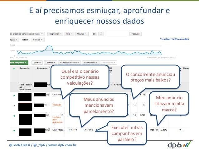 E  aí  precisamos  esmiuçar,  aprofundar  e   enriquecer  nossos  dados   @LeoNaressi  /  @_dp6  /...