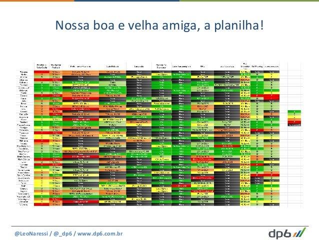 Nossa  boa  e  velha  amiga,  a  planilha!   @LeoNaressi  /  @_dp6  /  www.dp6.com.br