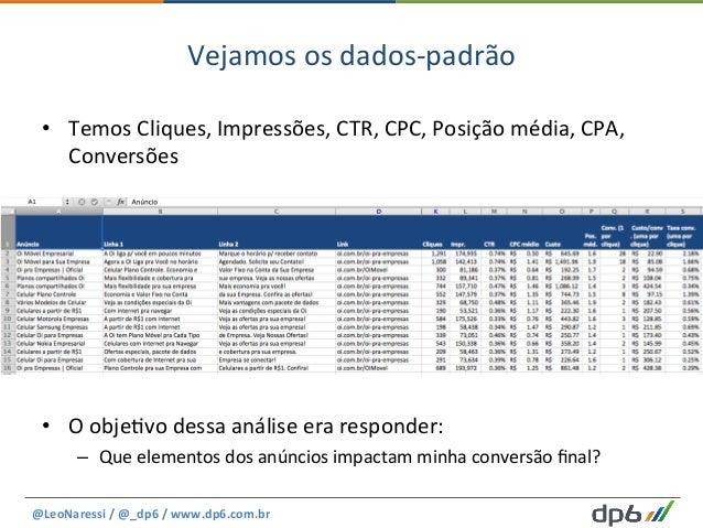 Vejamos  os  dados-‐padrão   • Temos  Cliques,  Impressões,  CTR,  CPC,  Posição  média,  CPA,   C...