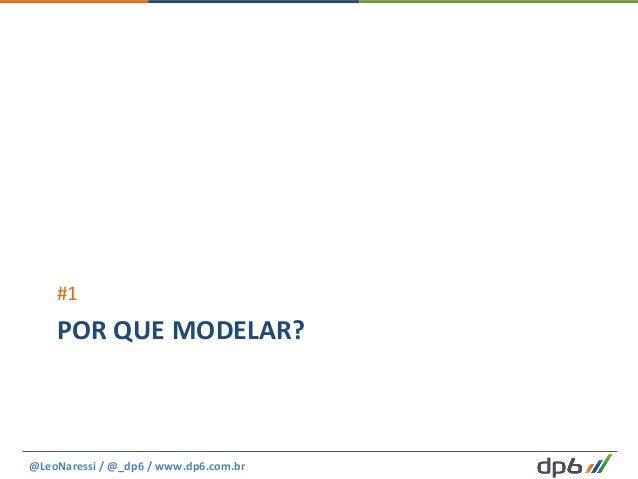 POR  QUE  MODELAR?   #1   @LeoNaressi  /  @_dp6  /  www.dp6.com.br