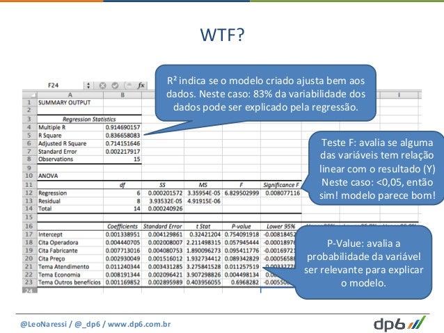 WTF?   @LeoNaressi  /  @_dp6  /  www.dp6.com.br     R²  indica  se  o  modelo  criado  ajusta  ...