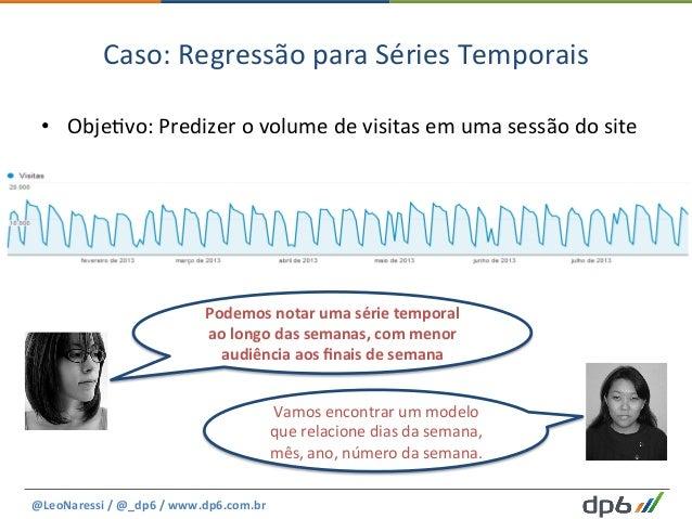 Caso:  Regressão  para  Séries  Temporais   • Obje5vo:  Predizer  o  volume  de  visitas  em  uma...