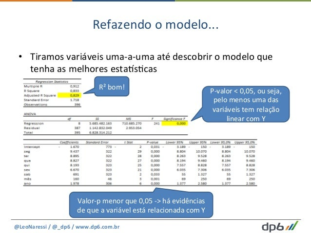 Refazendo  o  modelo...   • Tiramos  variáveis  uma-‐a-‐uma  até  descobrir  o  modelo  que   ten...