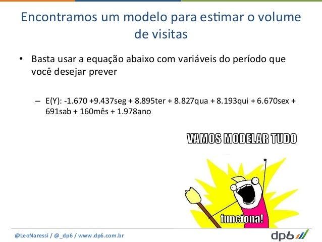 Encontramos  um  modelo  para  es5mar  o  volume   de  visitas   • Basta  usar  a  equação  aba...