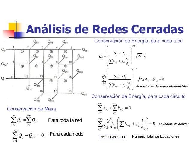 Modelamiento de redes de agua a presi n for Calculadora de redes