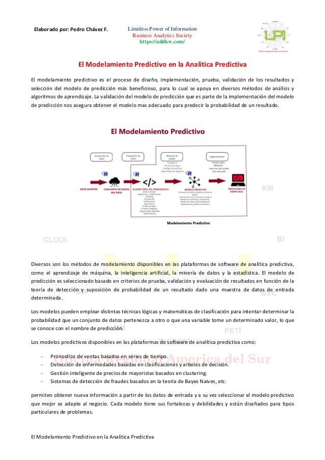 Elaborado por: Pedro Ch�vez F. Limitless Power of Information Business Analytics Society https://addkw.com/ El Modelamient...