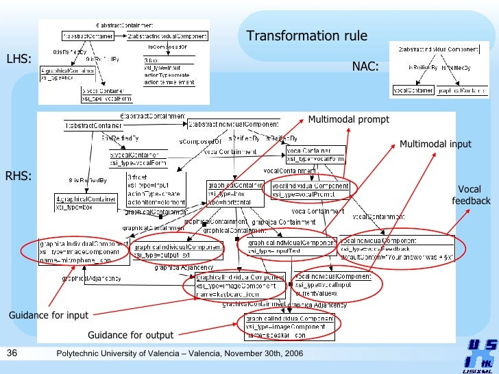 Methods of Biochemical