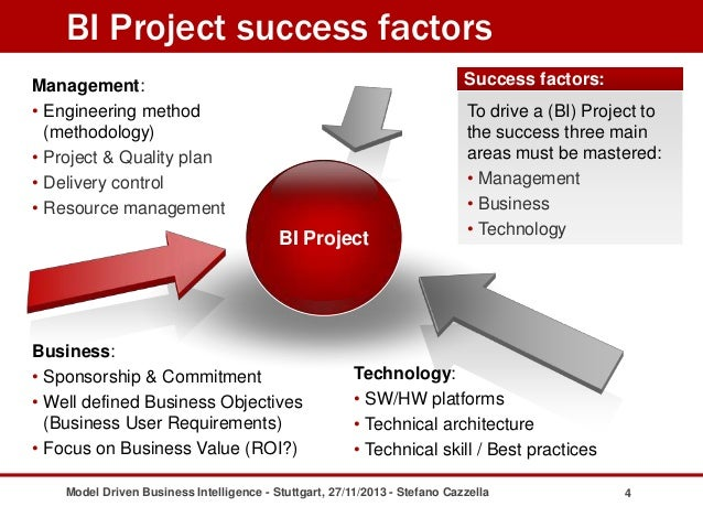 """ict project failure and success factors In reviewing literature on project management, some factors emerge that influence the success or failure of a project (see """"five areas influencing project success or failure"""") by categorizing documented causes of it project failure, a majority—54 percent—are attributed to project management."""