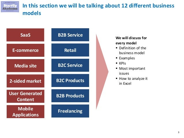 Overview of business models used in on-line Slide 3