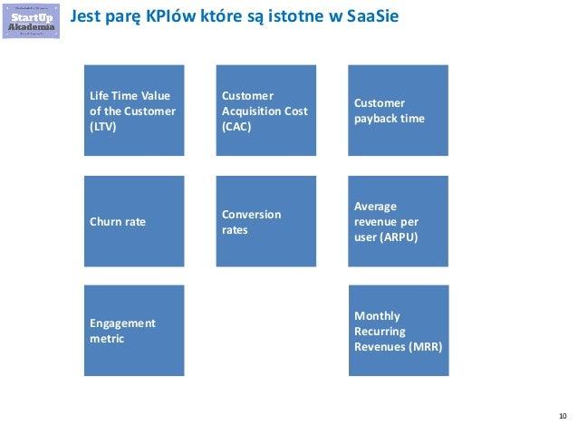 10 Jest parę KPIów które są istotne w SaaSie Conversion rates Churn rate Customer Acquisition Cost (CAC) Customer payback ...