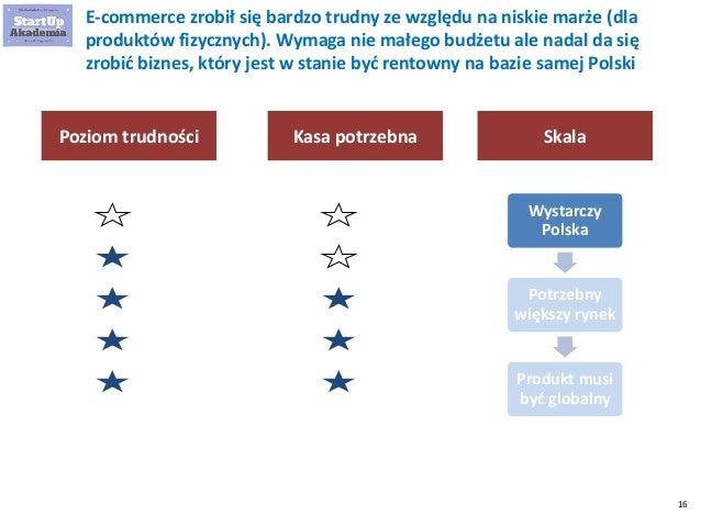 16 E-commerce zrobił się bardzo trudny ze względu na niskie marże (dla produktów fizycznych). Wymaga nie małego budżetu al...