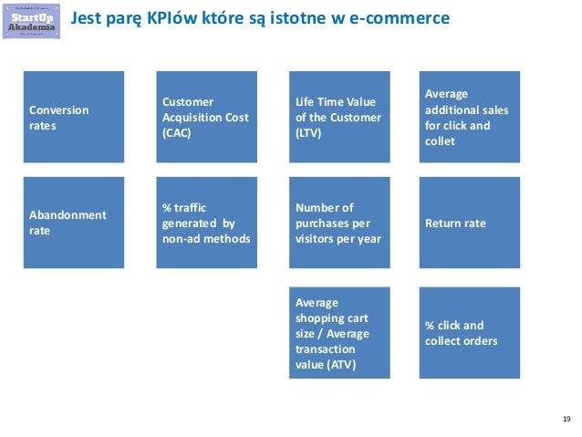 19 Jest parę KPIów które są istotne w e-commerce Conversion rates Average shopping cart size / Average transaction value (...