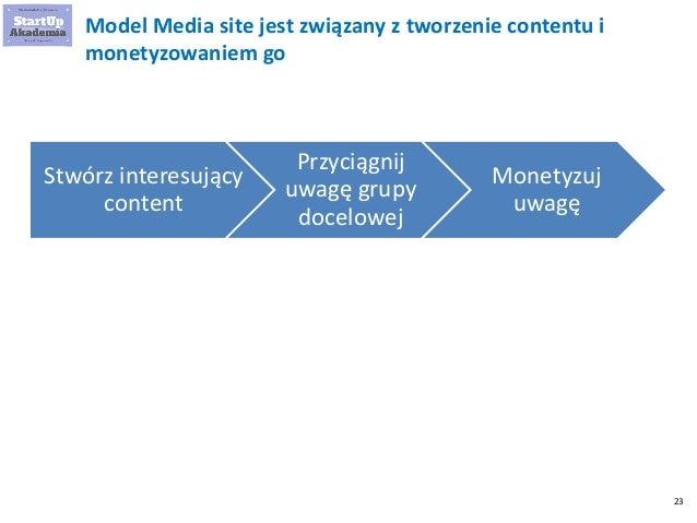 23 Model Media site jest związany z tworzenie contentu i monetyzowaniem go Stwórz interesujący content Przyciągnij uwagę g...