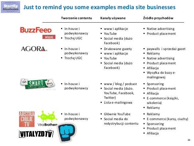 26 Just to remind you some examples media site businesses Tworzenie contentu Kanały używane  In-house i podwykonawcy  Tr...