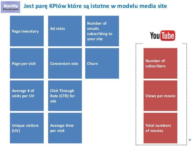 27 Jest parę KPIów które są istotne w modelu media site Page inventory Unique visitors (UV) Average # of visits per UV Ave...