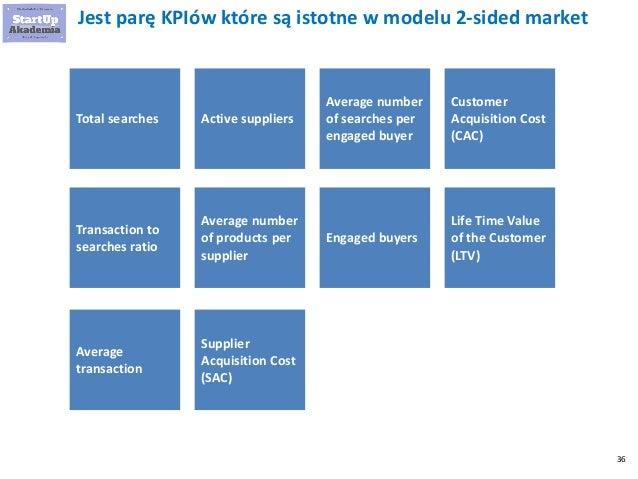 36 Jest parę KPIów które są istotne w modelu 2-sided market Engaged buyers Active suppliersTotal searches Average transact...