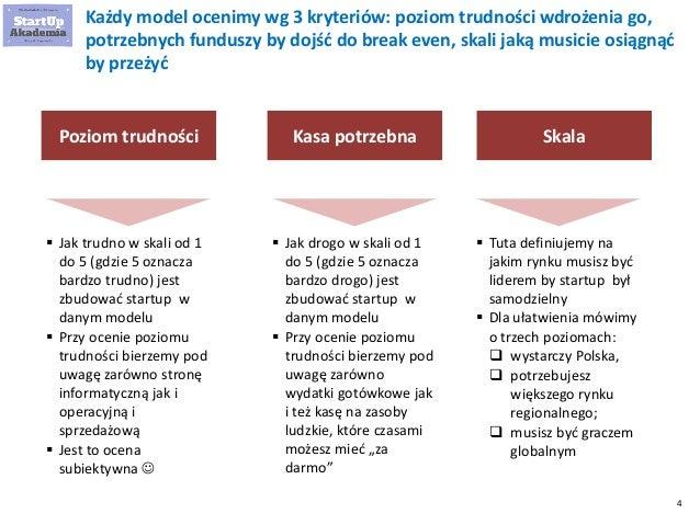 4 Każdy model ocenimy wg 3 kryteriów: poziom trudności wdrożenia go, potrzebnych funduszy by dojść do break even, skali ja...