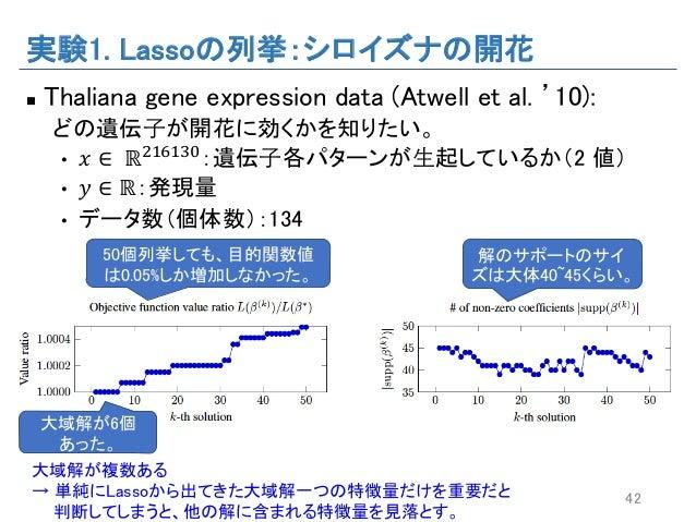 実験1. Lassoの列挙:シロイズナの開花 n Thaliana gene expression data (Atwell et al. '10): どの遺伝⼦が開花に効くかを知りたい。 • 𝑥 ∈ℝA6-6 ®:遺伝⼦各パターンが⽣起して...